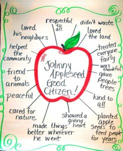 Do You Know More Than a Fifth Grader about Common Good